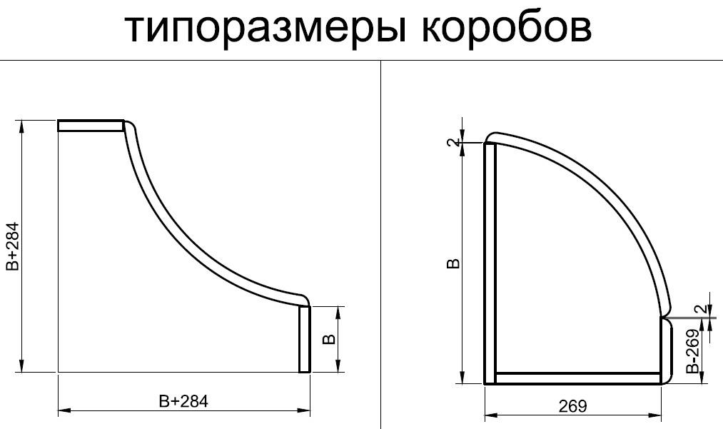Фрезеровки Для Фасадов Dwg